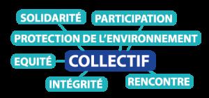 Valeur Etna France : le collectif