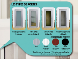 types de portes ascenseurs Etna France